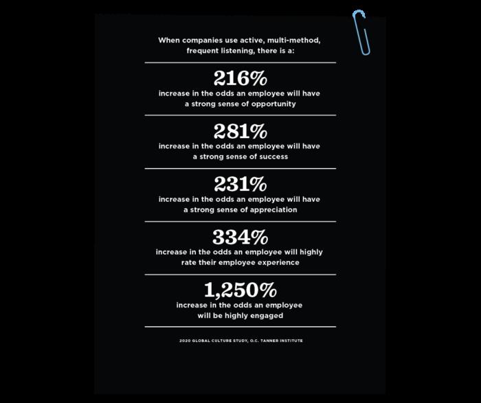 2020_GCR_Listening-stats