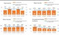Priya-Oct-2019-MOM-stats-screengrab-resized-lead