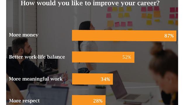 Priya-Oct-2019-Olivet-Narazene-survey-screengrab-4-lead