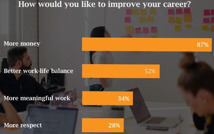 Priya-Oct-2019-Olivet-Narazene-survey-screengrab-4
