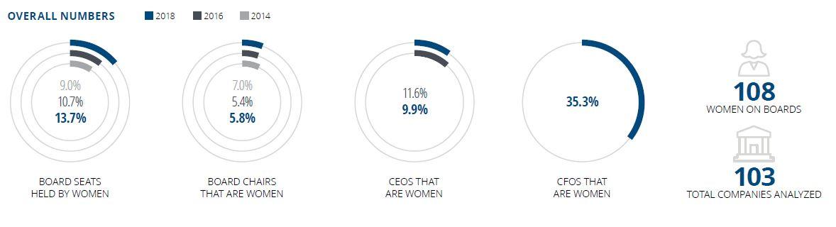 Priya-Oct-2019-Deloitte-women-on-boards-Singapore-screengrab1