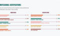 Priya-Nov-2019-PayScale-infographic-screengrab-lead