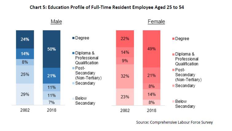 Priya-Jan-2020-MOM-report-GPG-education-level-factor-1-screengrab