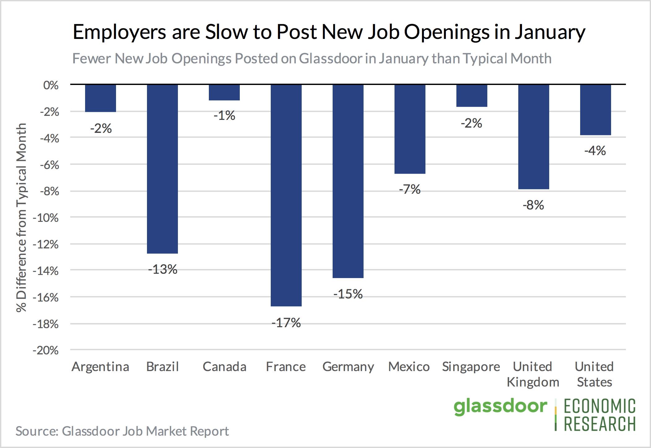 Priya-Jan-2020-Glassdoor-research-job-applications-website-2