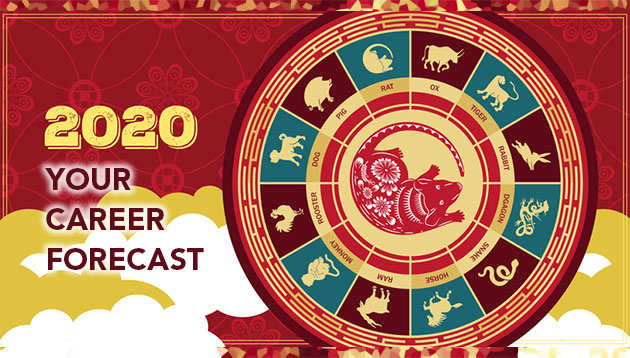 chinese-zodiac-iStock