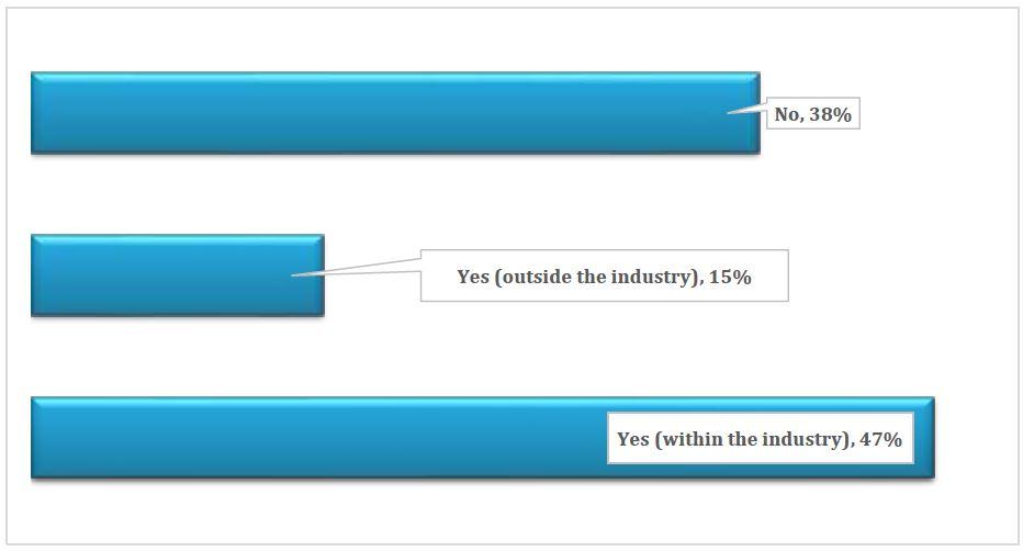 Priya-Feb-2020-ACI-HR-Solutions-report-movement-screengrab