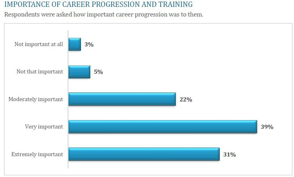 Priya-Feb-2020-ACI-HR-Solutions-report-career-and-training-screengrab