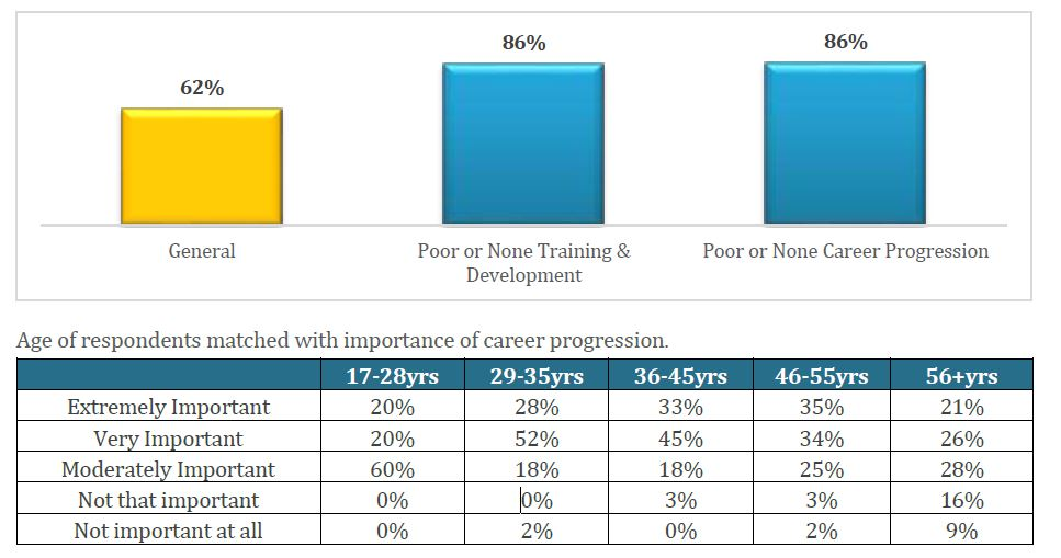 Priya-Feb-2020-ACI-HR-Solutions-report-age-group-screengrab