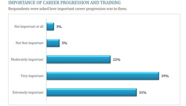 Priya-Feb-2020-ACI-HR-Solutions-report-career-and-training-screengrab-resized-lead