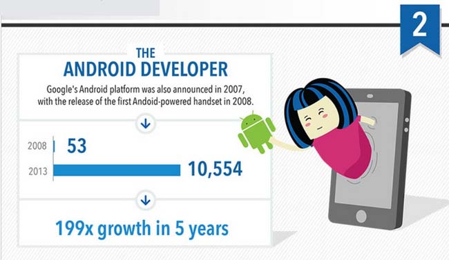 10 jobs that didn't exist 5 years ago | Marketing Interactive