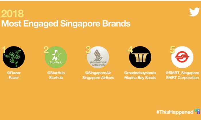 c41ef501497 5 Singapore brands that worked their magic on Twitter | Marketing ...