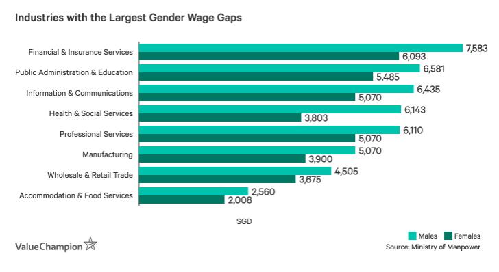 Google reveals that it pays men less than women   Marketing Interactive