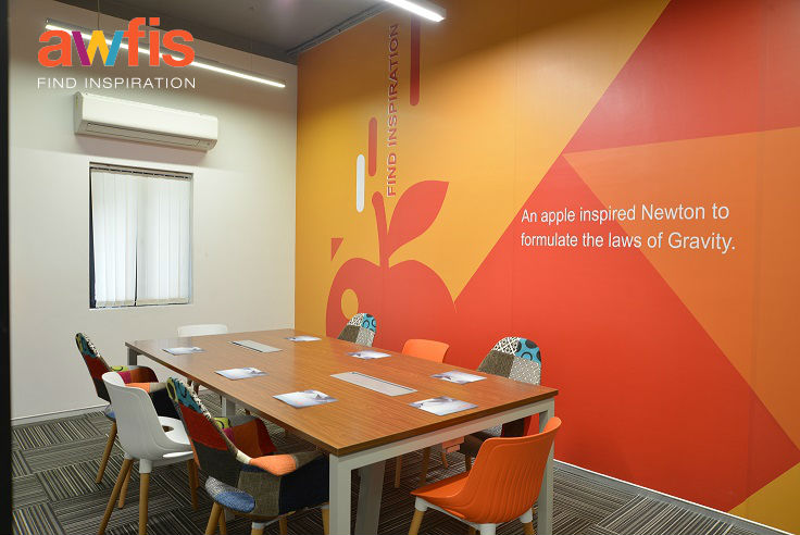 Rented Coworking offices in mumbai