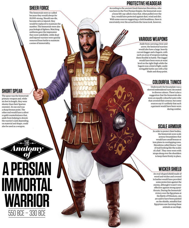 Trang bị thông dụng của đội quân Bất tử Ba Tư.
