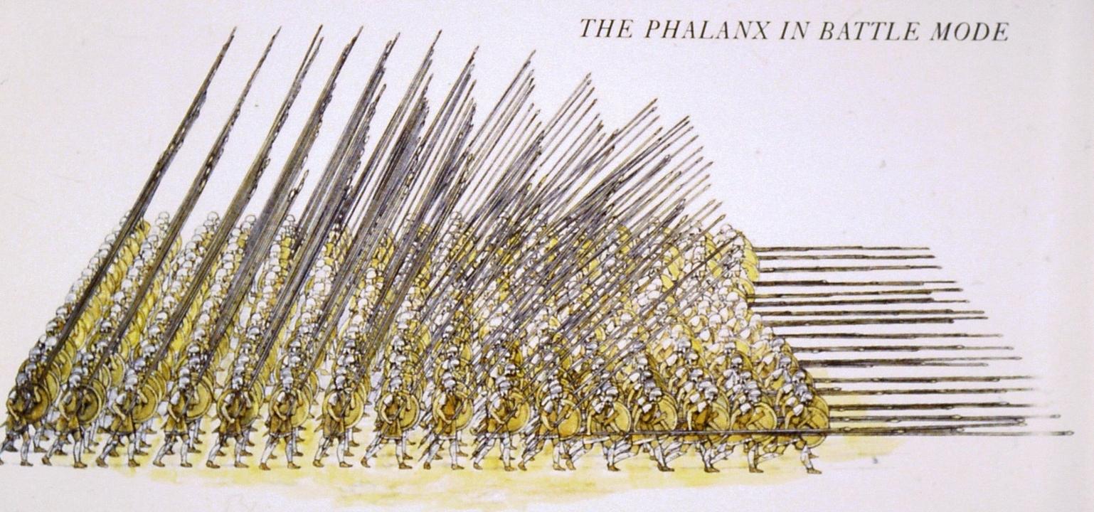 Đội hình phalanx nổi tiếng.