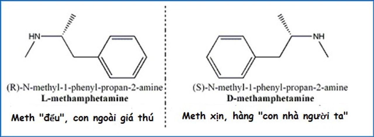Hai đồng phân của Methamphetamine