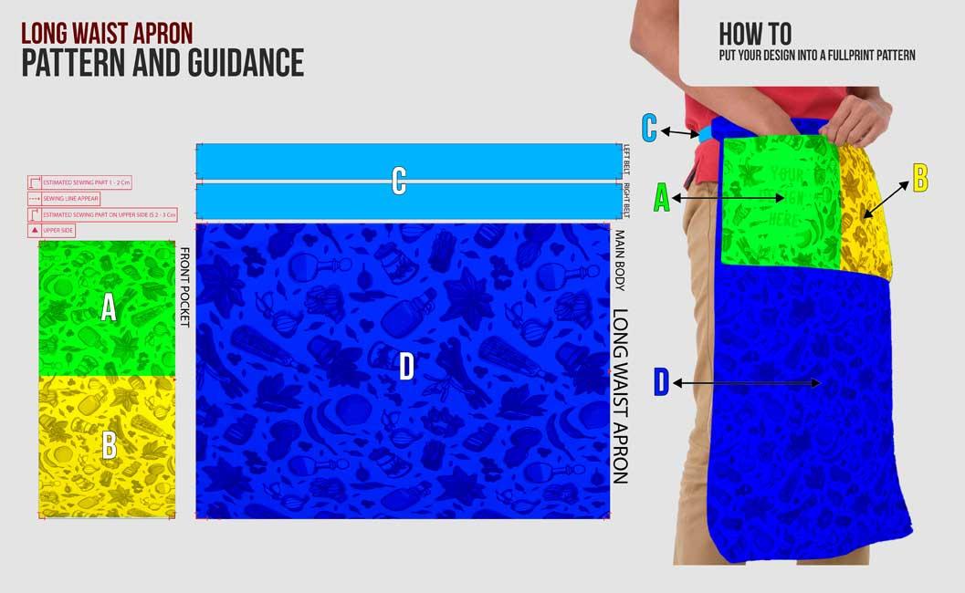 guidance pattern 4