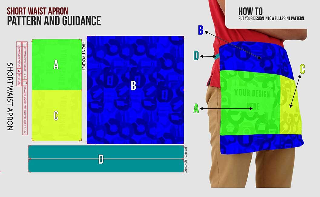 guidance pattern 3