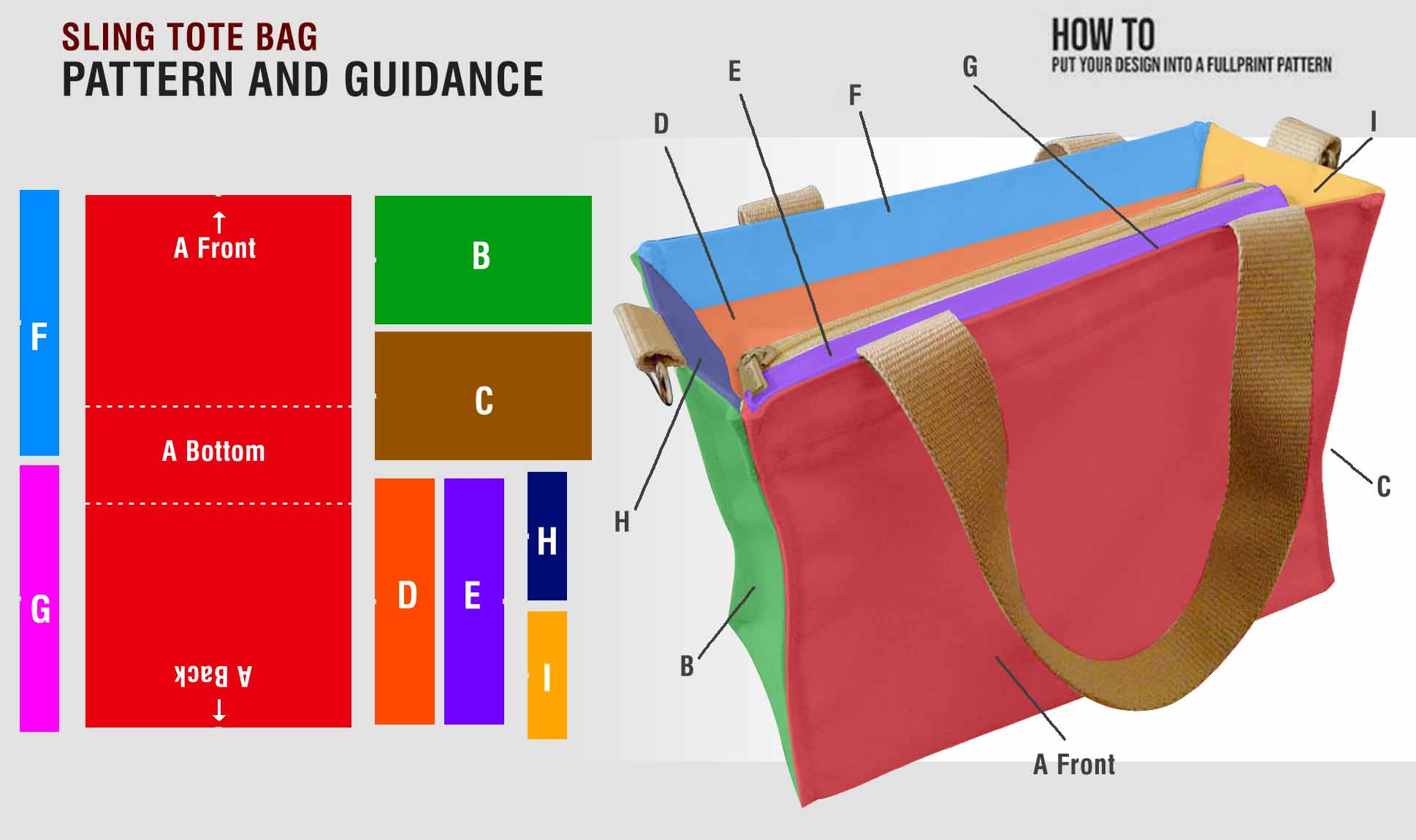guidance pattern 5