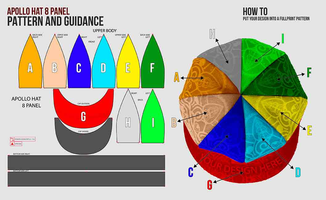 guidance pattern 1