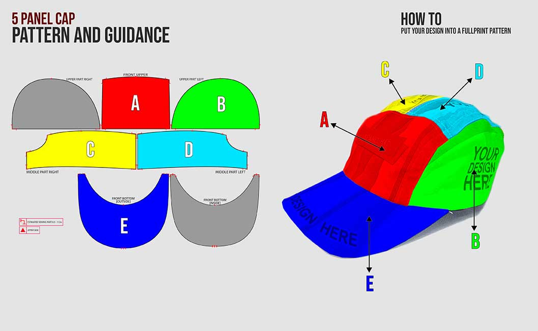 guidance pattern 2