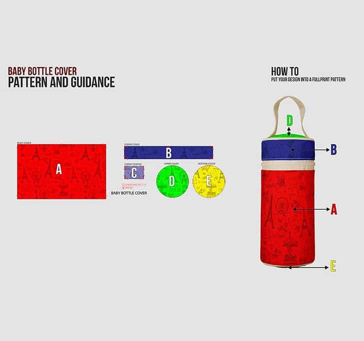 baby bottle bag 3