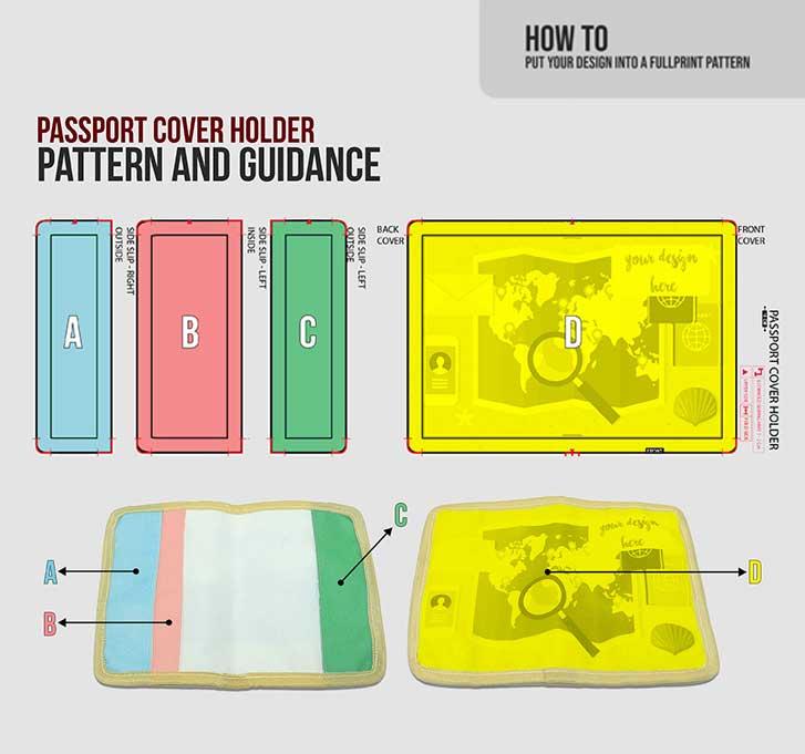 fullprint  specification mobile passport cover 3