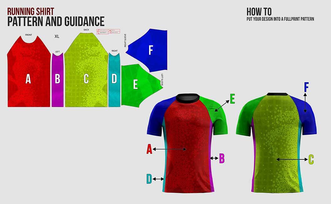guidance pattern