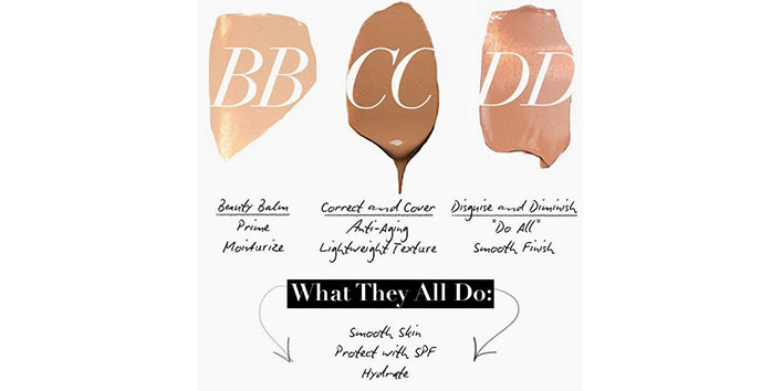Not Impressed with the BB Creams Much? Here Comes the CC Creams!