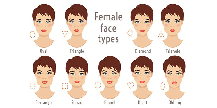 How to Determine the Face Shape