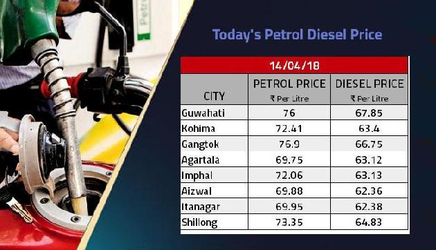 आज पेट्रोल और डीजल भरवाना होगा महंगा, अब इतनी ज्यादा बढ़ गई हैं कीमतें