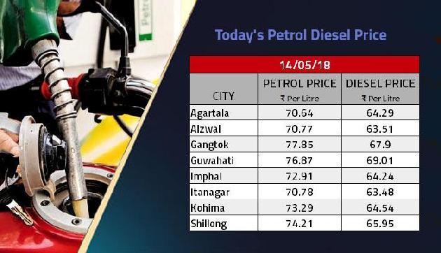 20 दिन बाद सरकार ने दिया बड़ा झटका, अब पेट्रोल भराने के लिए इतनी जेब करनी होगी खाली