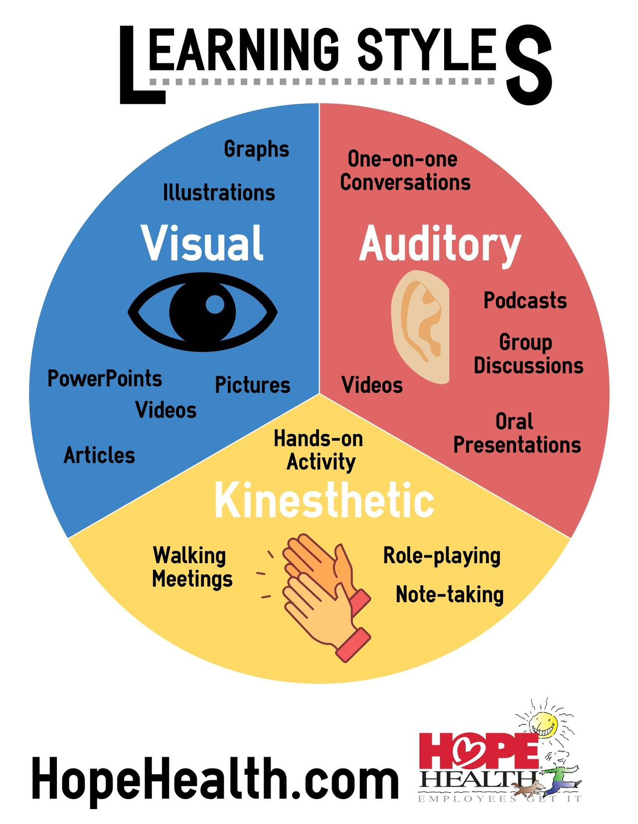 the different learning styles - HD1080×1395