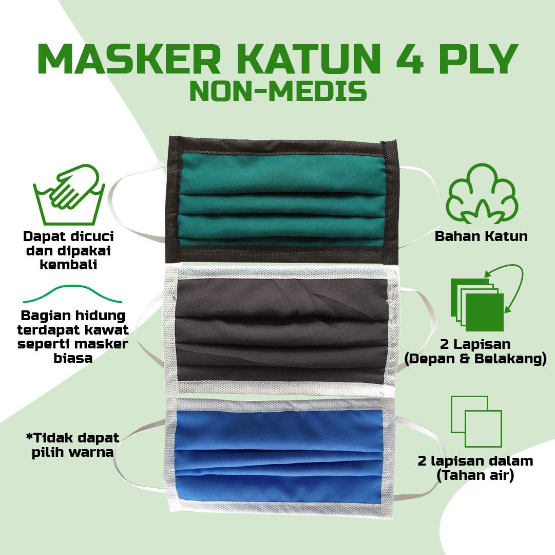 Masker Kain 4 Ply - Anti Air