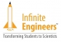 Teaching Internship at Infinite Engineers in Chennai