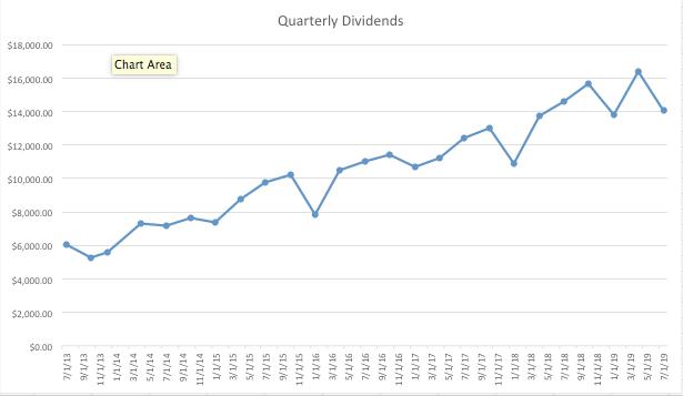 CSX Corporation : Investing Ideas, Market Estimates, Share