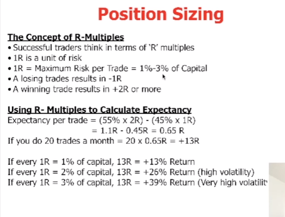 wellhandy - Basic Position Sizing, Risk Management and R