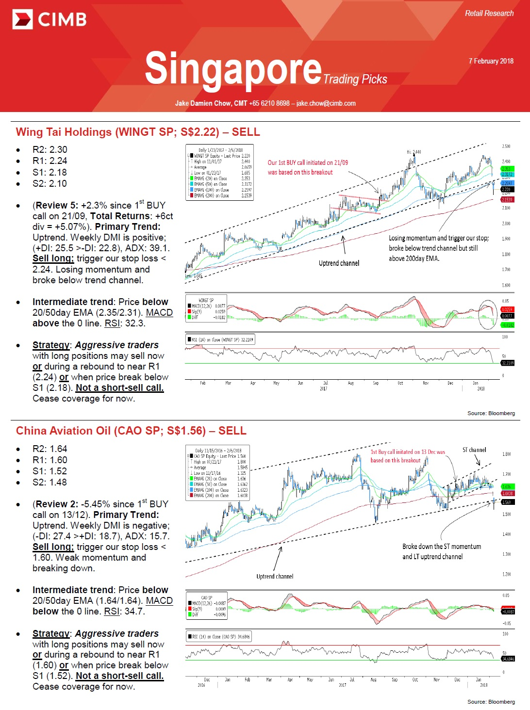 cimb strategy T18 is cimb group's mid term strategy statement kuala lumpur: cimb group today outlined its new t18 plans and key organisation changes this set of initiatives is referred to as t18 (short for target 2018) initiatives.