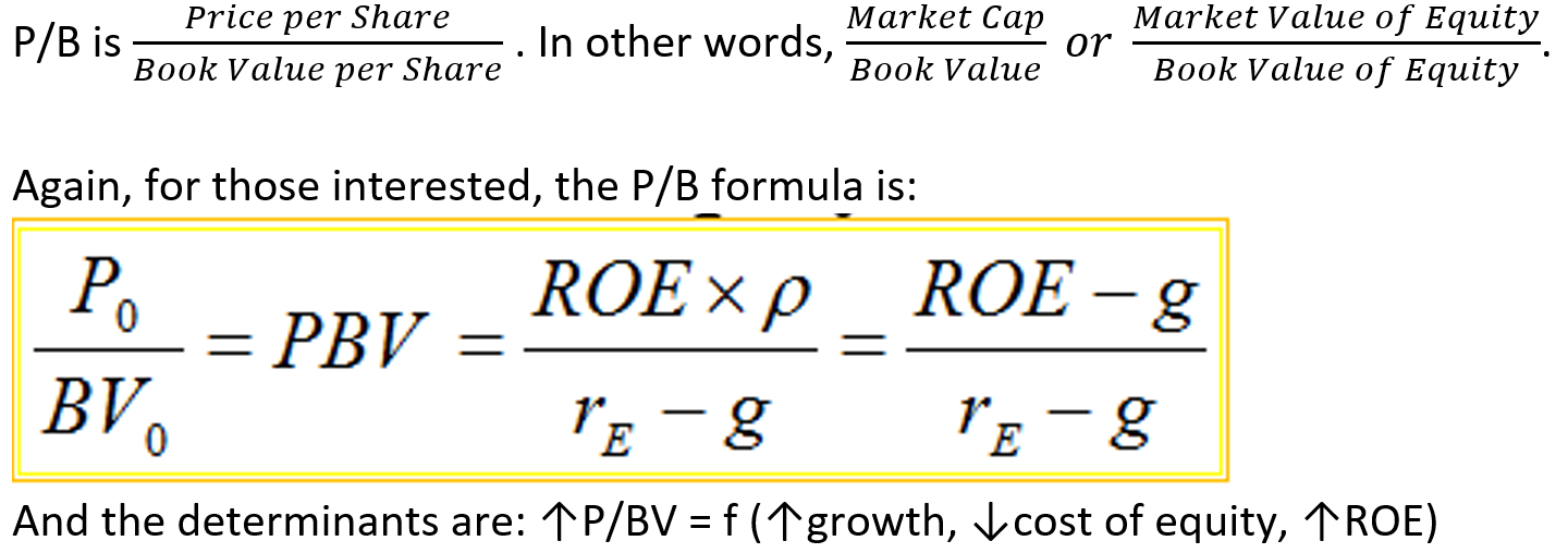 book price per share how to use