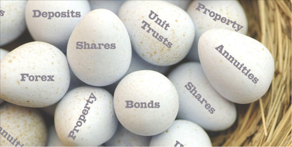 What Are Asset Classes - Part I