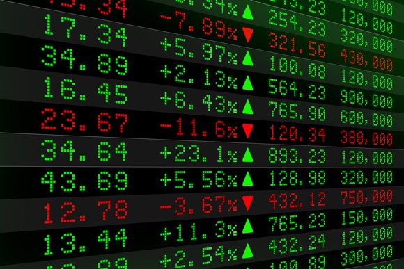 An introduction to the workings of the Stock Market