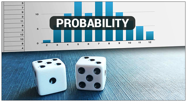 The art of understanding probability on investment and trading? (Weekend sharing and discussion)