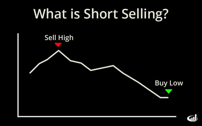Does shorting actually drive down market prices?