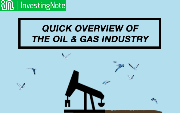 A Quick Introduction to The Oil and Gas Industry