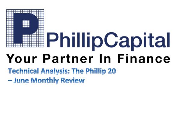 Philip capital analysis