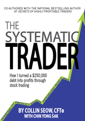 The Systematic Trader