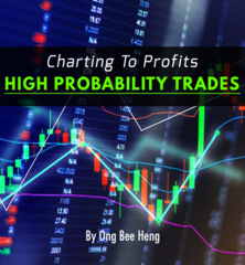 Charting to Profits – High Probability Trades