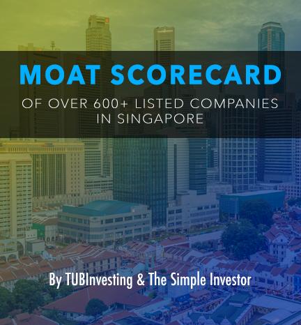 Moat Scorecard