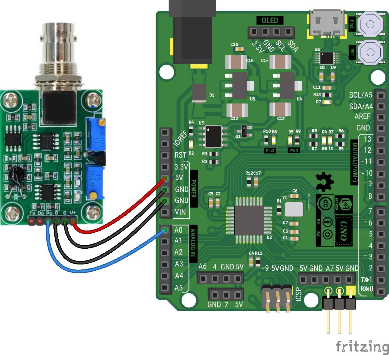 ph-sensor-vs-unox