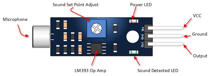 Pinout sound sensor